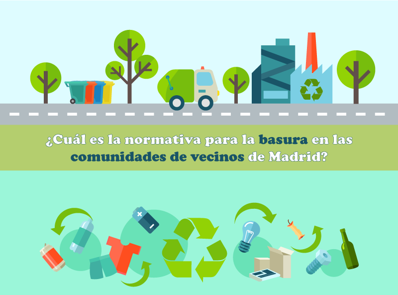 ¿Cuál es la normativa para la basura en las comunidades de vecinos de Madrid?